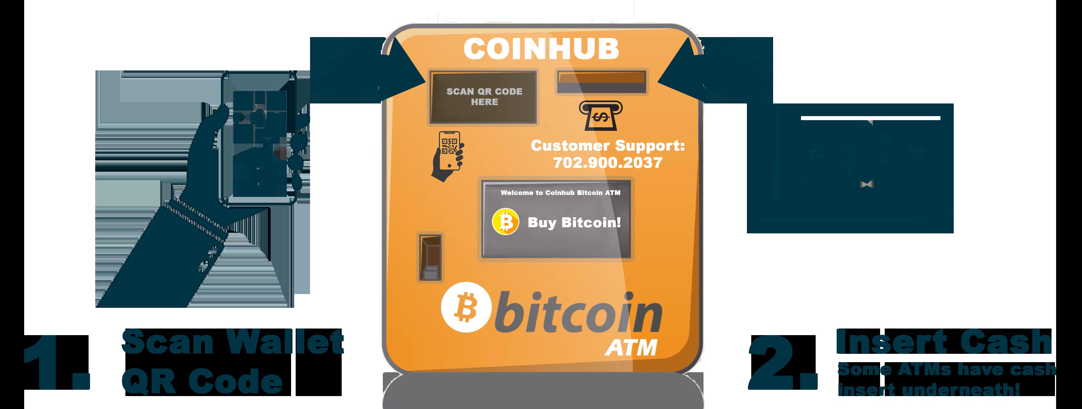 bitcoin atm orange county